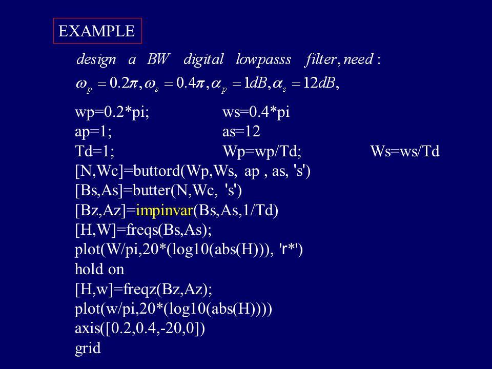 Td=1; Wp=wp/Td; Ws=ws/Td [N,Wc]=buttord(Wp,Ws, ap , as, s )